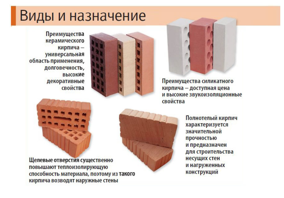 кирпич3