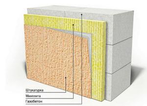 Какая толщина газобетонного блока должна быть у стен дома.
